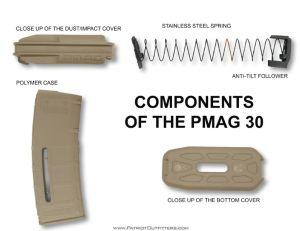 pmag components